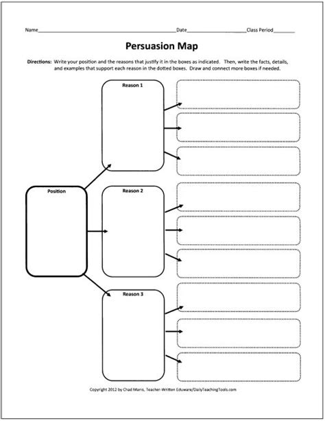 printable graphic organizer for expository writing free graphic organizers for teaching writing
