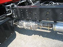 International Exhaust Regeneration System Diesel Particulate Filter