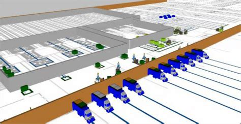 warehouse layout simulation evaluation de l introduction de syst 232 mes d automatisation