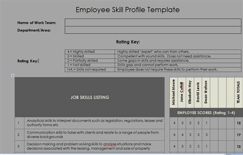 staffing profile template best photos of staff profile template designer sle