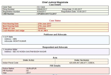ipc section 468 anubhav mittal s criminal case has been registered in