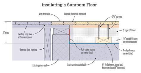 insulating  sunroom floor professional deck builder