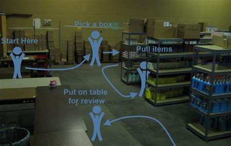 warehouse layout essentially and primarily depends on our warehouse updated pics order packing and the