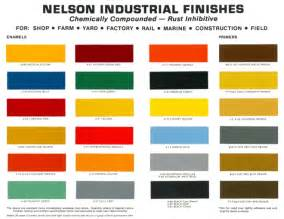 alkyd modified urethane equipment enamel color chart