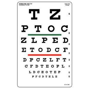 tavole optometriche doctorshop tavola ottometrica snellen con barra a colori