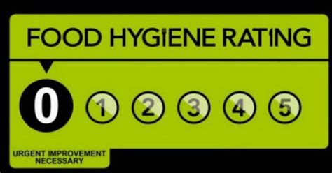 s day rating uk the 14 bristol eateries with a zero food hygiene rating