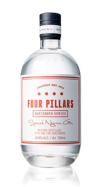 best gin for negroni spiced negroni gin