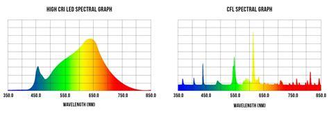 fluorescent l color chart led vs cfl and fluorescent bright leds