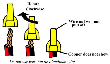 28 wire nut color chart k grayengineeringeducation