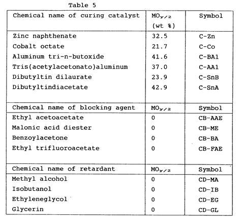 exle of organic compound patent ep0591955a2 solvent free organosiloxane