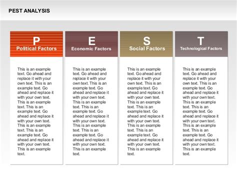 pest analysis template pest analysis with bookmarks diagram
