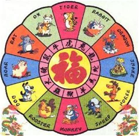new year zodiac 2008 zodiac and new year steven goh s penang