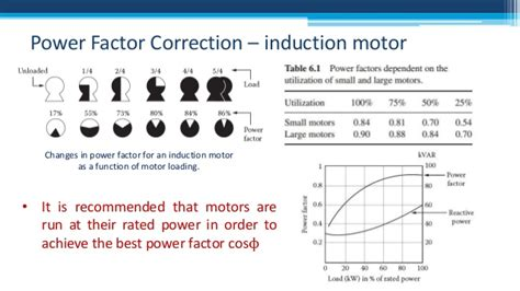 induction motor kvar power factor power factor correction