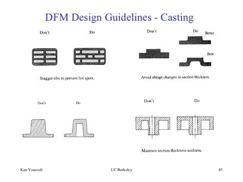 design for manufacturing assembly guidelines design formanufacturingandassembly