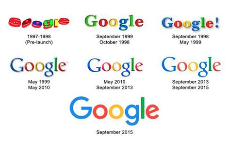 google design history logo design company when it s time to say yes