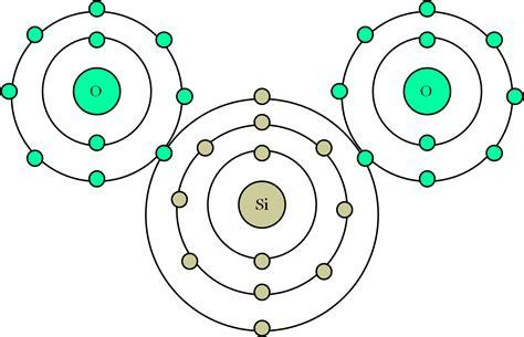 silicon dot diagram image gallery silicon model
