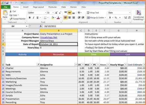 Excel Spreadsheet For Project Management by 9 Project Management Spreadsheets Excel Spreadsheets
