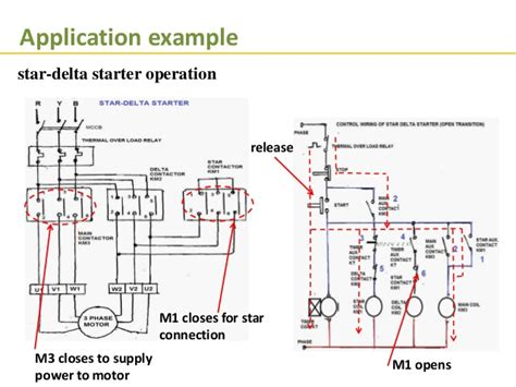 delta starter wiring diagram explanation 45 wiring