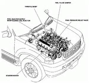 2003 Ford Explorer Starter How To Replace Starter 2003 Ford Explorer Fixya