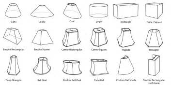 Lamp Shade Shapes types of lamp shades roselawnlutheran