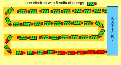 wheatstone bridge gif resistors thin vs thick 28 images dipole with boom simulating thick wire asap exles