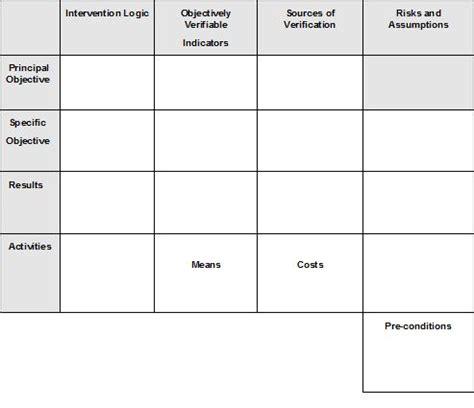 design logic frame development cooperation handbook designing and executing