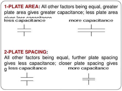 factors that determine capacitance of a parallel plate capacitor list the factors which determine the capacitance of a parallel plate capacitor 28 images