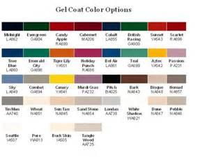 gel coat colors fiberglass gel coat pigments
