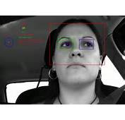 Driver Drowsiness Detection System  YouTube