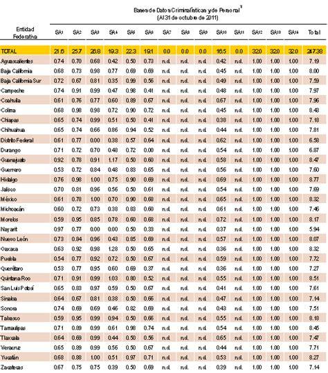 tabla de inpc y recargos del sua 2016 tabla de inpc y recargos 2016 newhairstylesformen2014 com