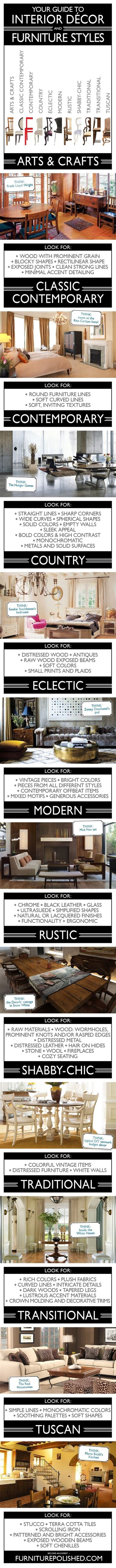 Different Interior Design Styles by How To Understand The Difference Between Various Interior