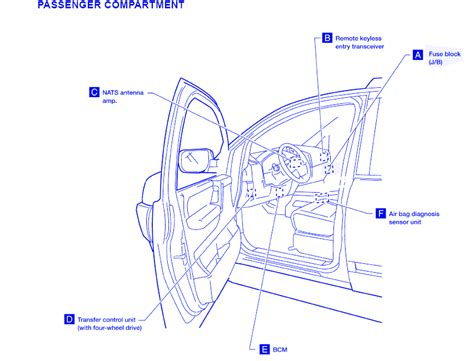 99 nissan frontier fuse diagram wiring diagrams