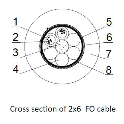 optical cross section adss 12 fibers 2x6 5kn optical fiber cable tele fonika