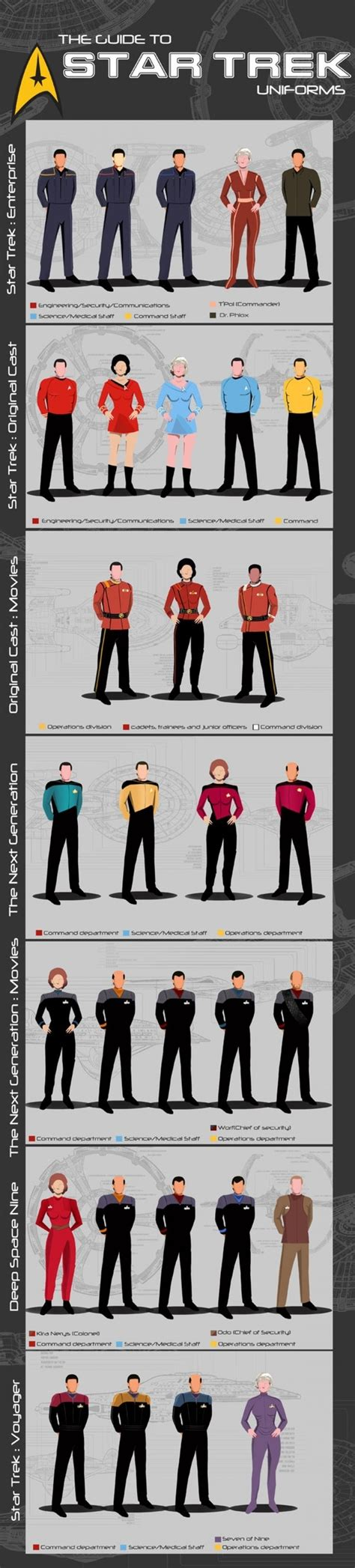 what do colors symbolize what do the trek colors symbolize quora