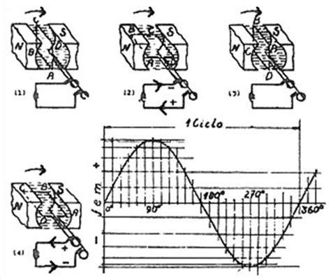 define inductor electrico define inductor electrico 28 images electrost 225 tica la fisica con f 201 lix 3 fas spis