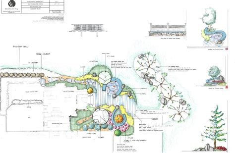 design landscape design build and maintenance waterford tilling rochester ny