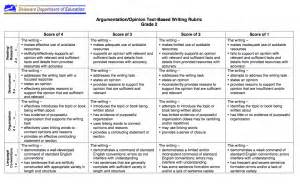 common core standards elementary writing rubric