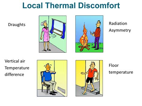 what is human comfort thermal comfort related keywords suggestions thermal
