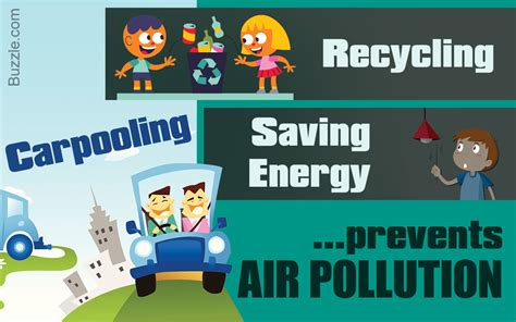 Ways To Avoid Air Quality Insanely Easy Ways To Prevent Air Pollution Everybody Overlooks