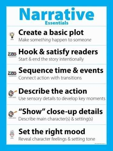 Tips For Writing A Personal Essay by Tips For Writing A Narrative Essay
