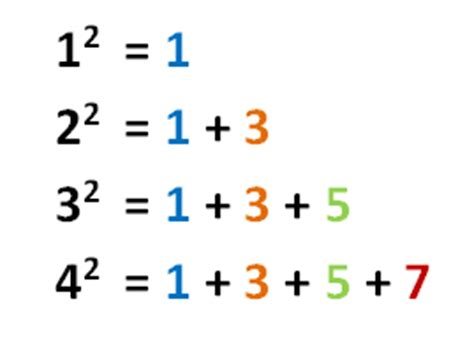 pattern square numbers generating pythagorean triples from square numbers