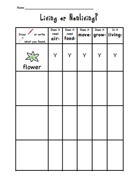 Living And Nonliving Worksheets by S Grade Snippets Living Or Nonliving