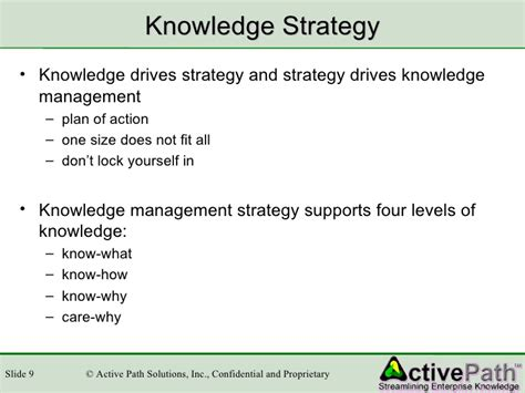 knowledge and strategy knowledge management