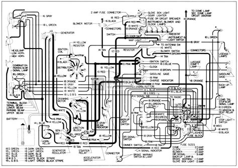 buick wiring diagram wiring automotive wiring diagram