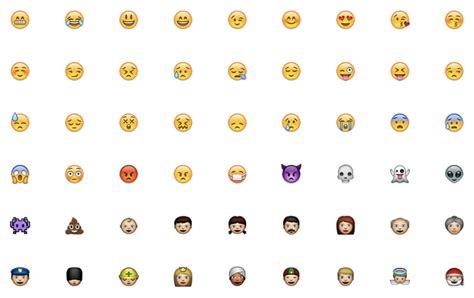 emoji on iphone the original iphone emoji keyboard