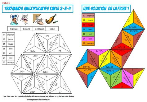 reviser les tables de multiplications le de