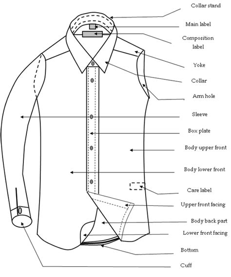 consumption pattern definition english consumption and costing of basic woven shirt textile