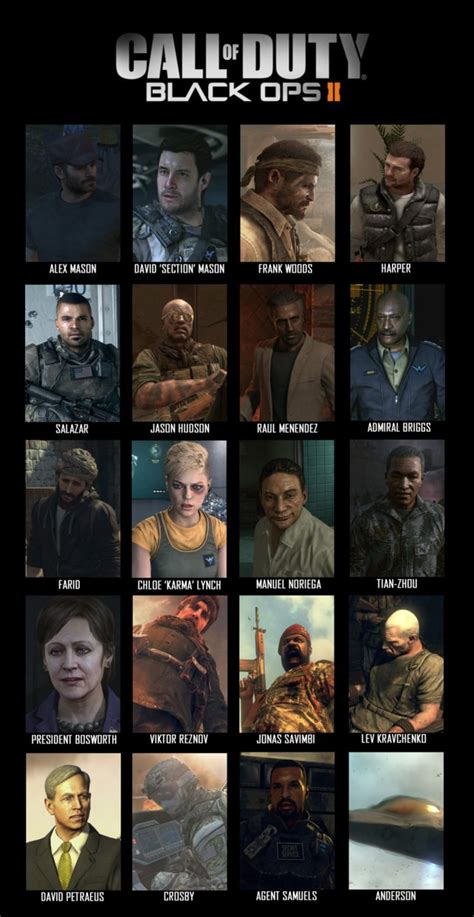 cod black ops 2 multiplayer characters call of duty black ops 2 character chart by e350tb on
