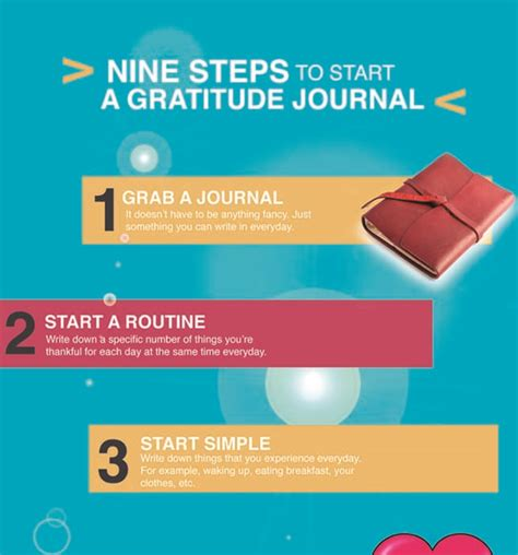 gratitude journal start everyday with gratitude cultivate an attitude of gratitude a guide to cultivate gratitude everyday journal with quotes large size 8 5 x 11 volume 1 books positivity daily8 essential benefits of gratitude