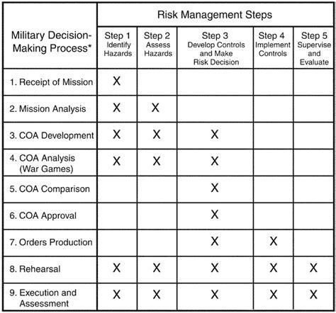 100 army 8 step training model worksheet 286 free